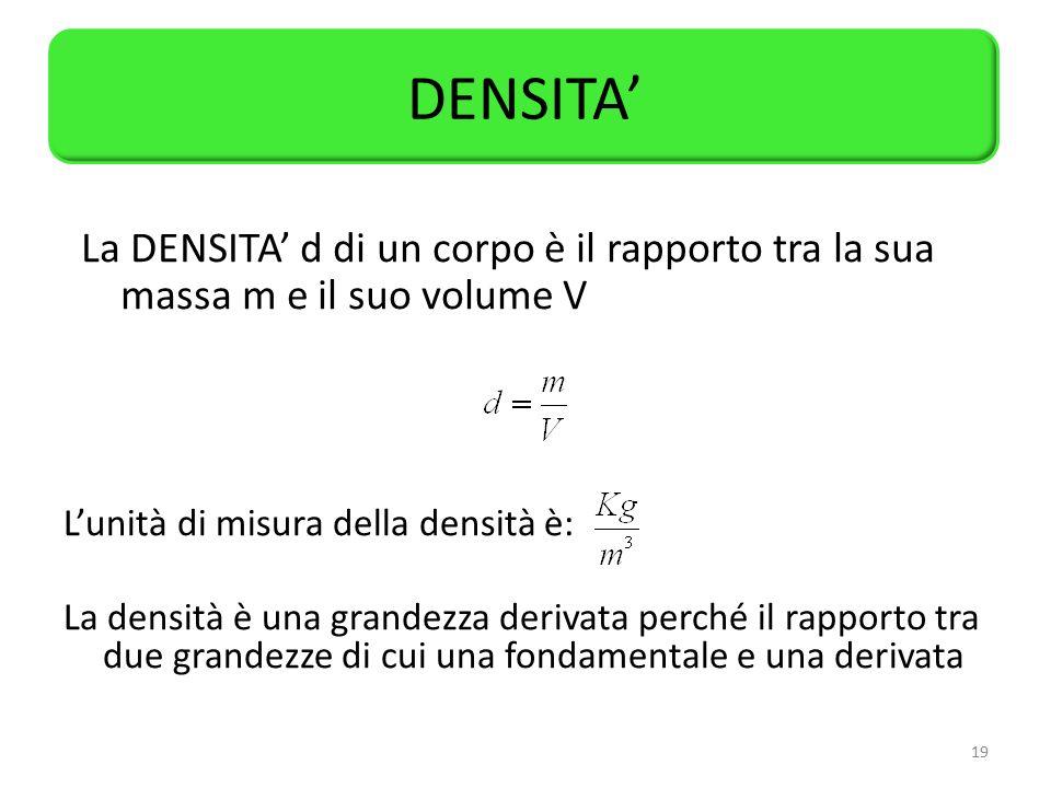 DENSITA' La DENSITA' d di un corpo è il rapporto tra la sua massa m e il suo volume V. L'unità di misura della densità è: