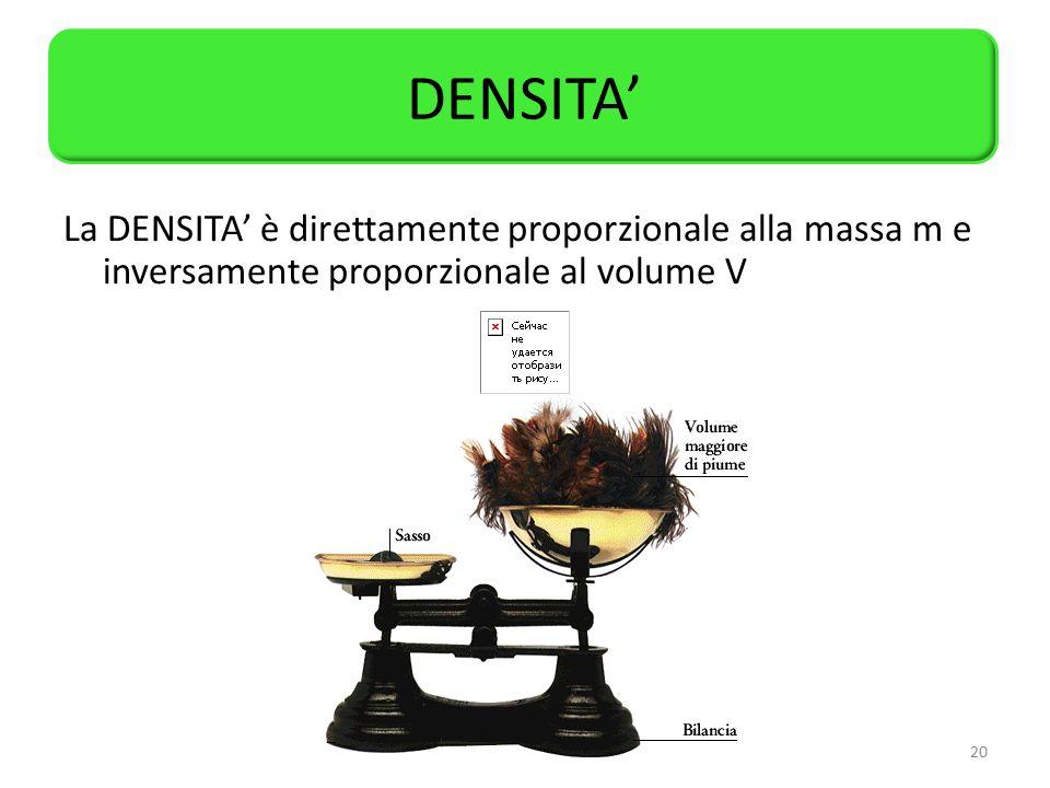DENSITA' La DENSITA' è direttamente proporzionale alla massa m e inversamente proporzionale al volume V.