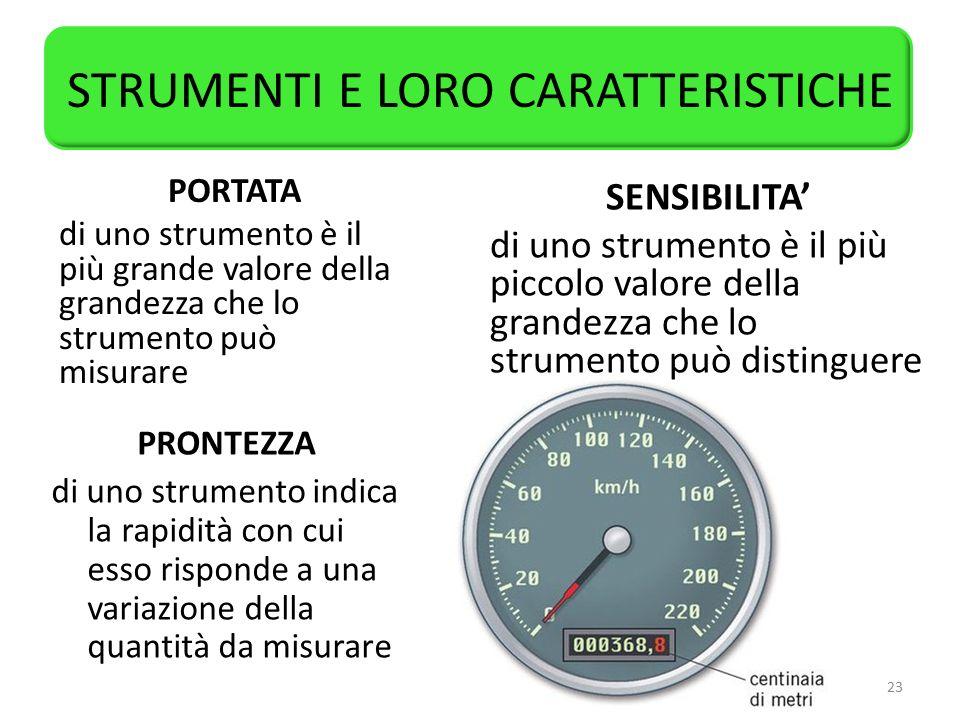 STRUMENTI E LORO CARATTERISTICHE