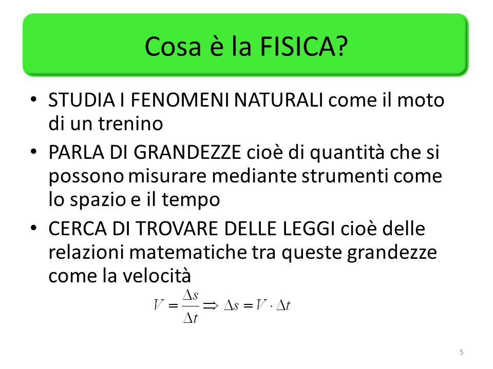 Cosa è la FISICA STUDIA I FENOMENI NATURALI come il moto di un trenino.