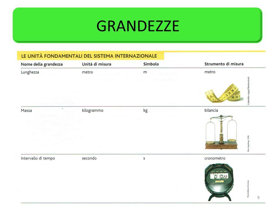 GRANDEZZE