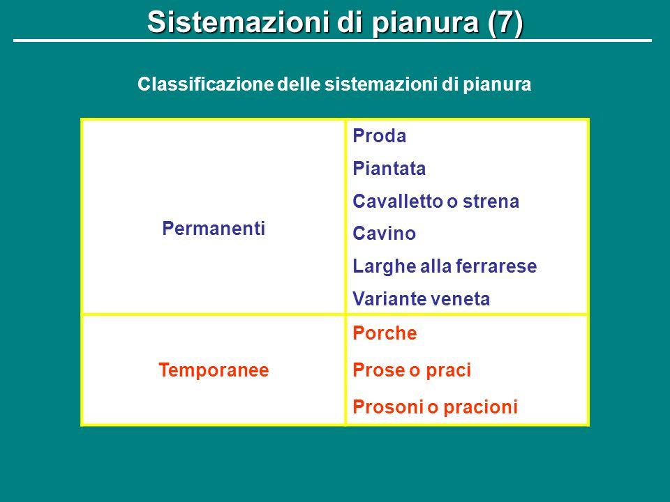 Classificazione delle sistemazioni di pianura