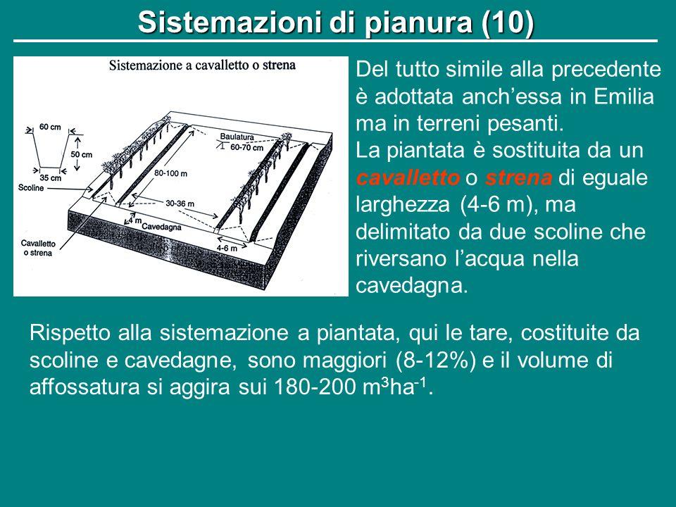 Sistemazioni di pianura (10)