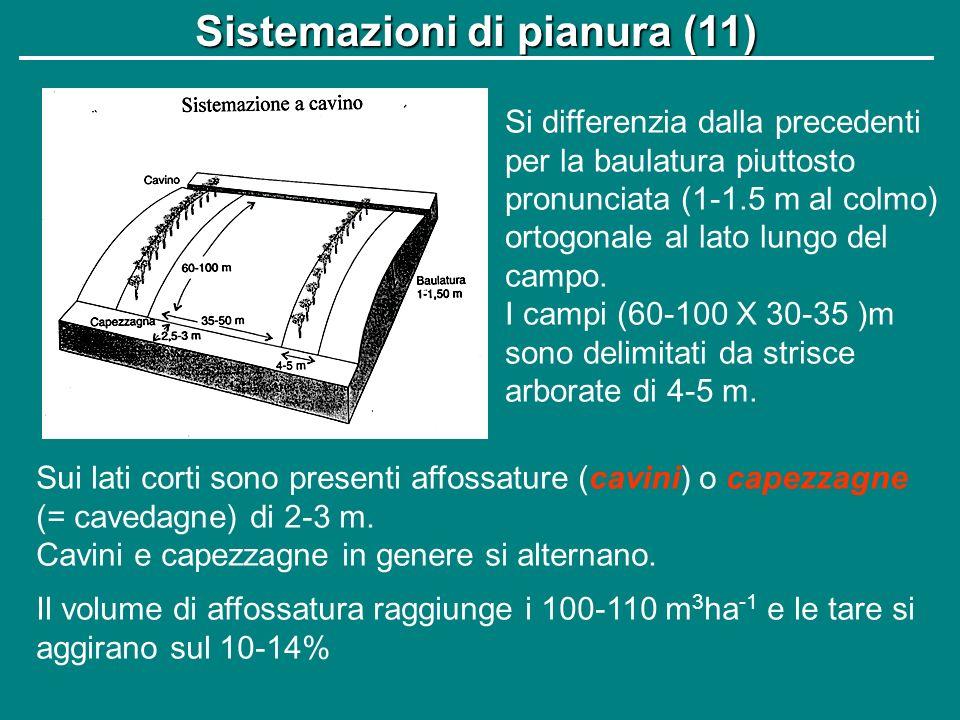 Sistemazioni di pianura (11)