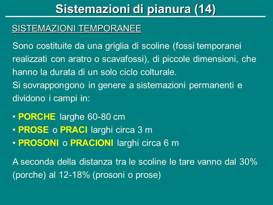 Sistemazioni di pianura (14)