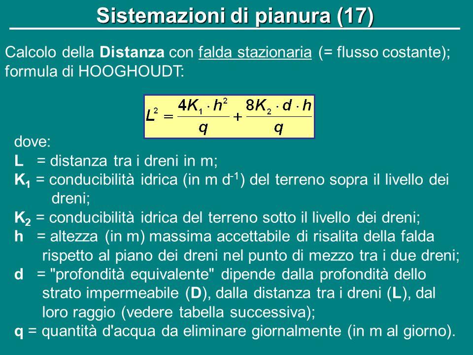 Sistemazioni di pianura (17)