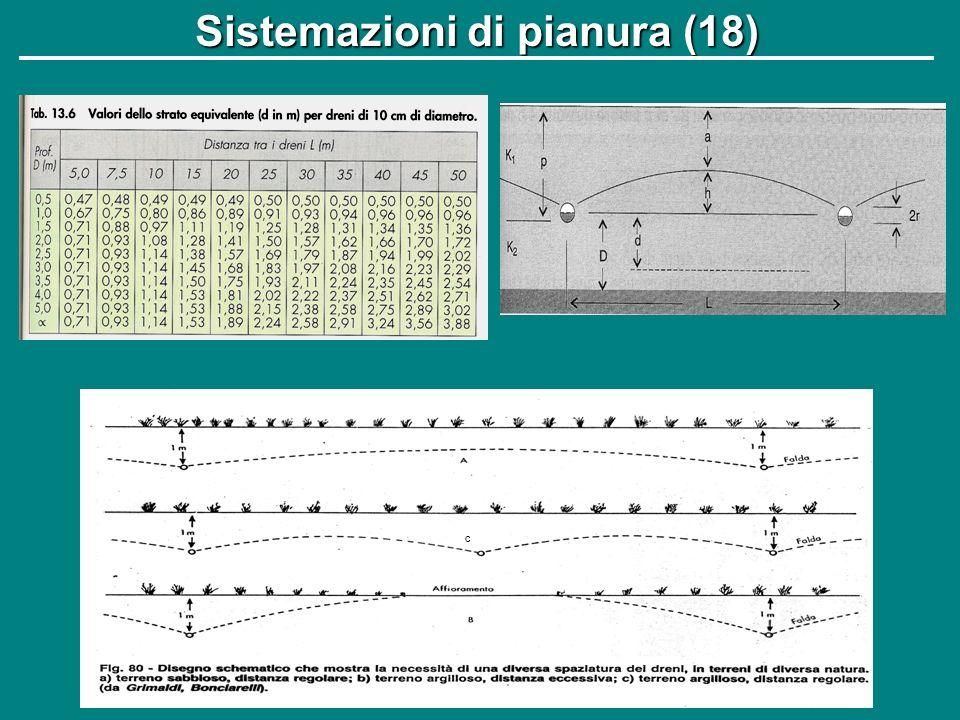 Sistemazioni di pianura (18)