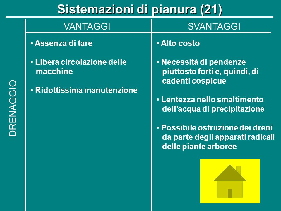 Sistemazioni di pianura (21)