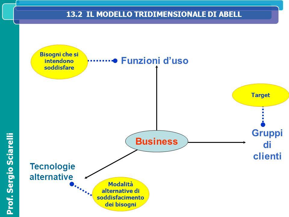13.2 IL MODELLO TRIDIMENSIONALE DI ABELL