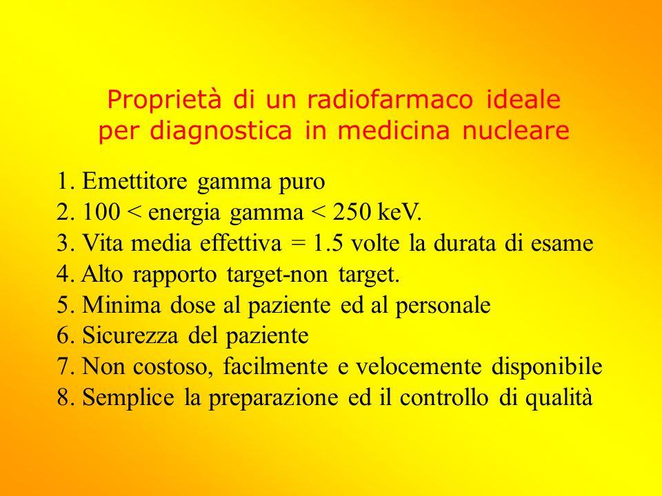buy Nuclear cardiology