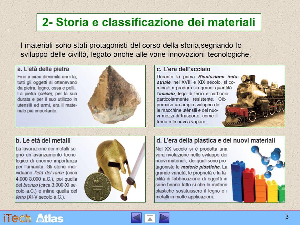 2- Storia e classificazione dei materiali