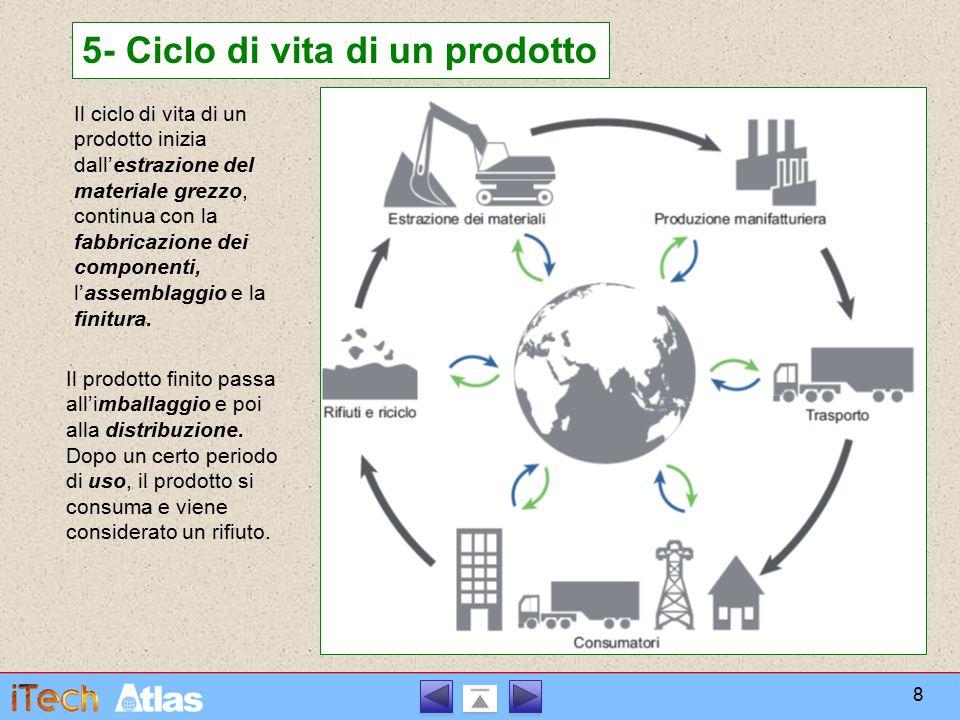 5- Ciclo di vita di un prodotto