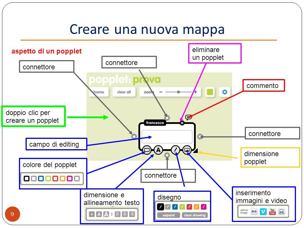 Popplet mappe concettuali interattive ppt video online for Disegno una finestra testo