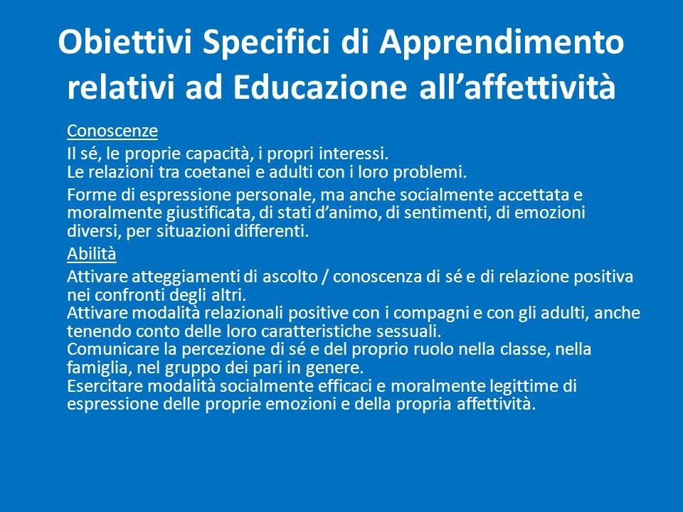 Obiettivi Specifici di Apprendimento relativi ad Educazione all'affettività