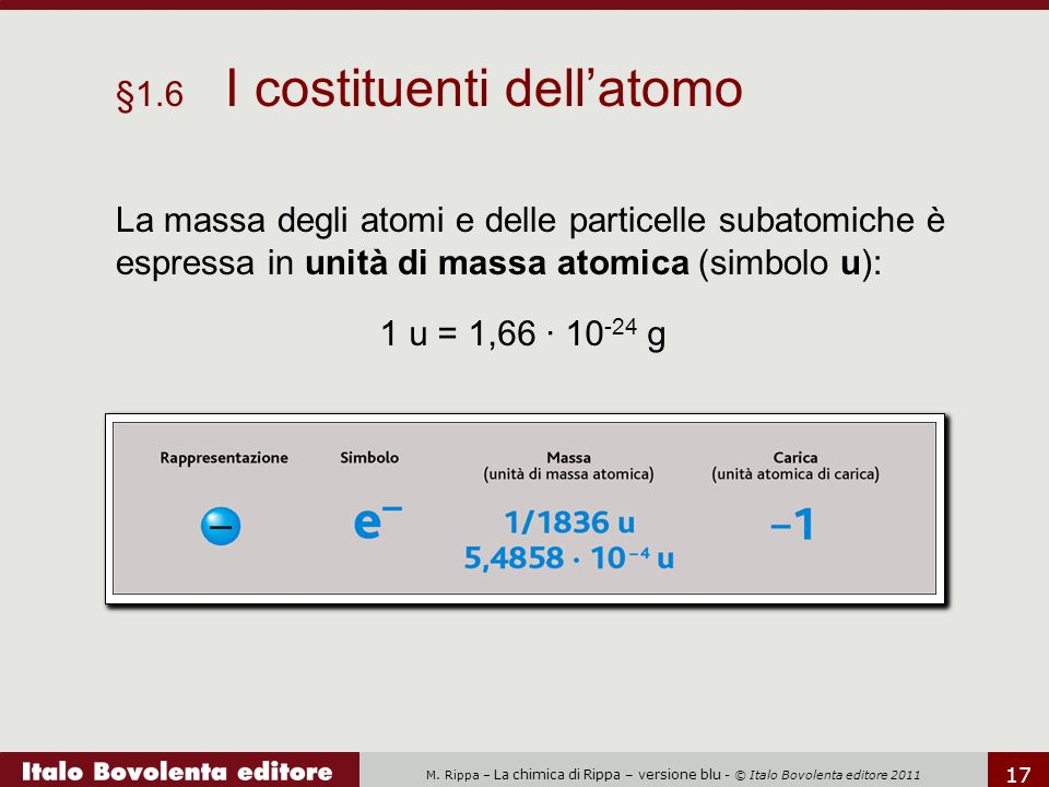 §1.6 I costituenti dell'atomo