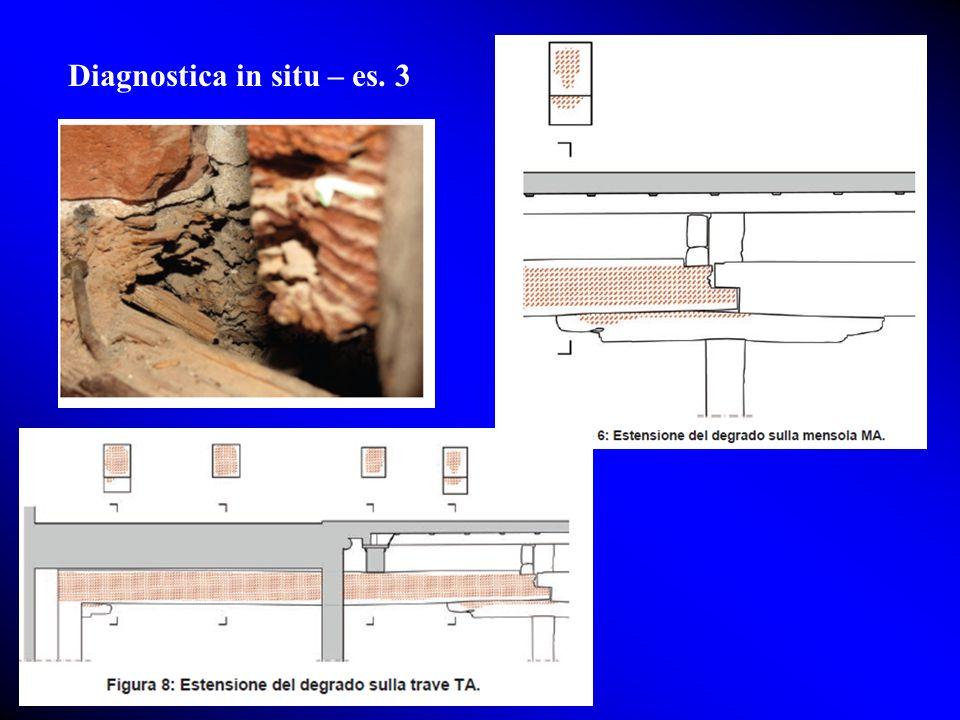 Diagnostica in situ – es. 3