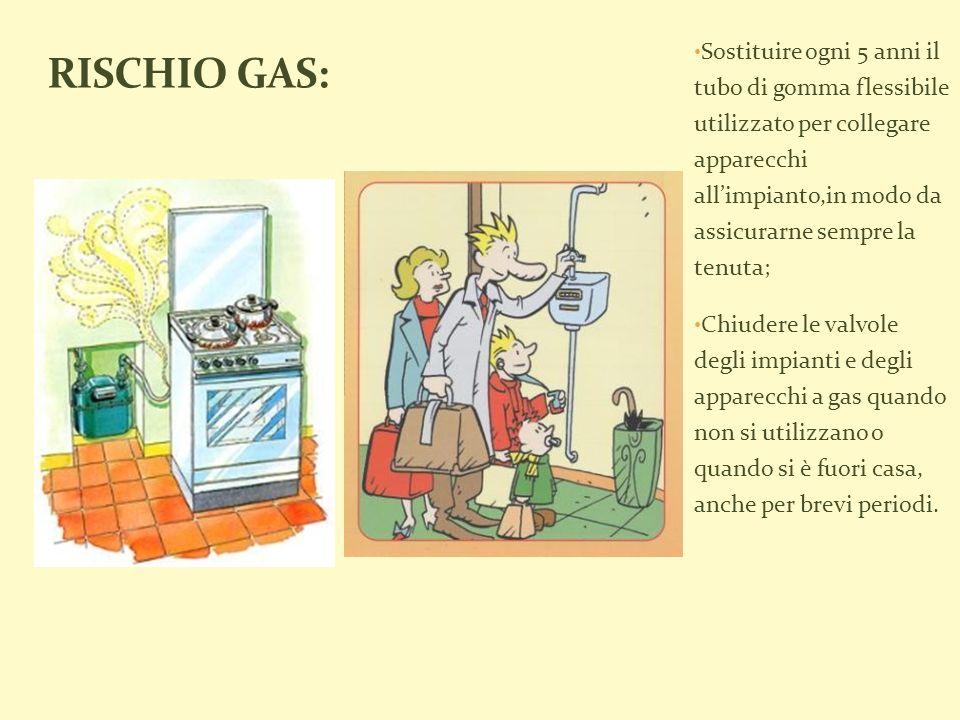 Rischi domestici i ppt scaricare for Apparecchi di illuminazione per bungalow