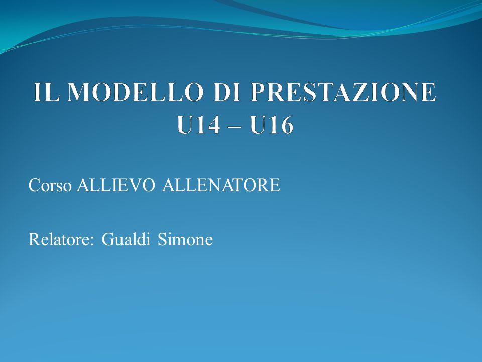 IL MODELLO DI PRESTAZIONE U14 – U16
