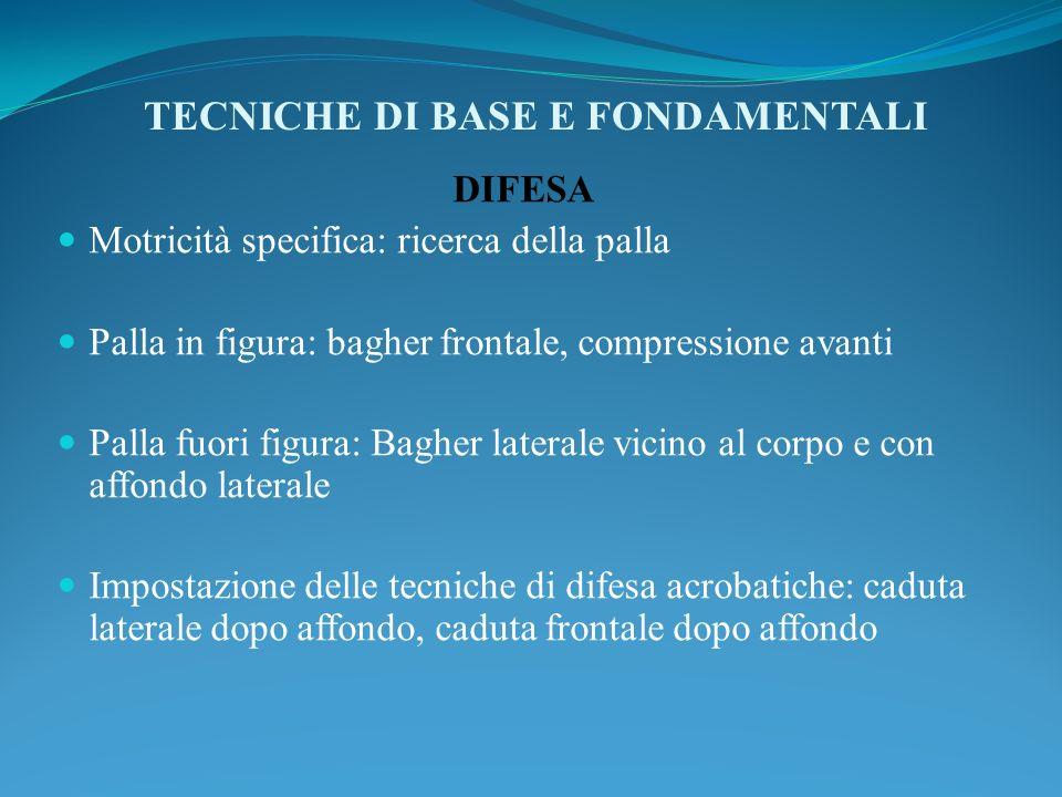 TECNICHE DI BASE E FONDAMENTALI