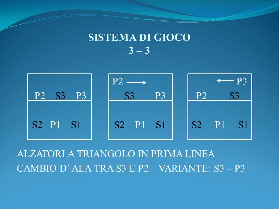 SISTEMA DI GIOCO 3 – 3