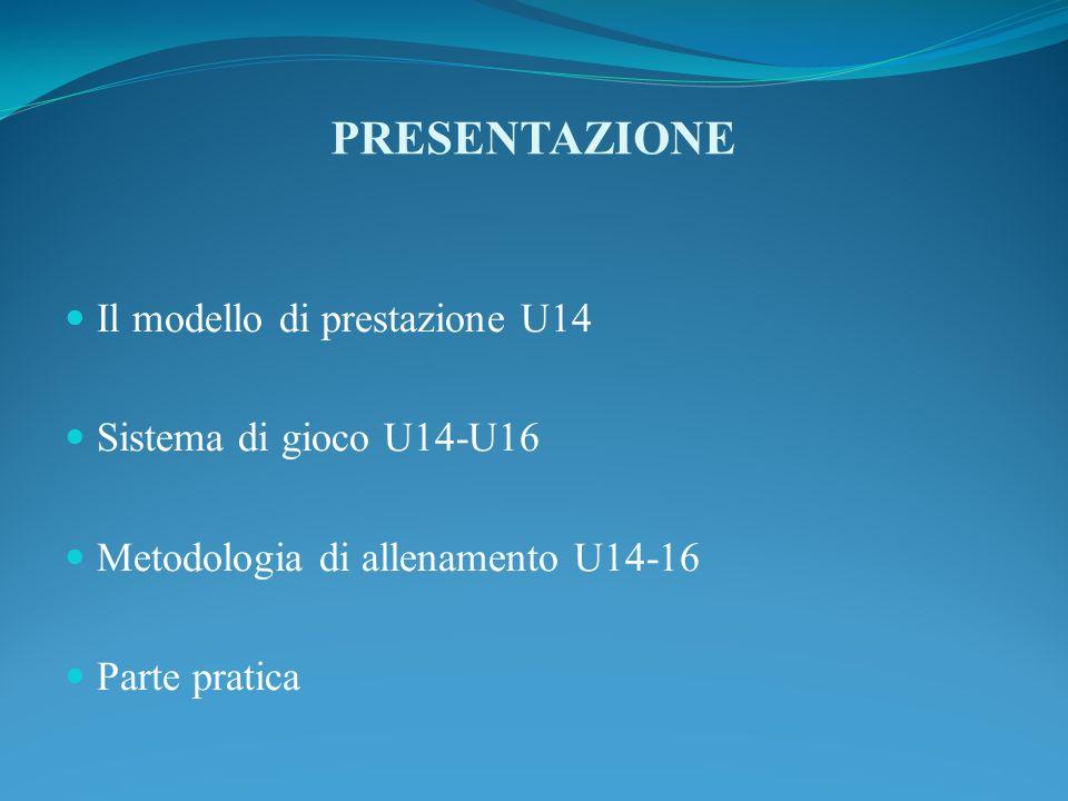 PRESENTAZIONE Il modello di prestazione U14 Sistema di gioco U14-U16