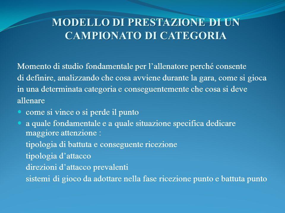 MODELLO DI PRESTAZIONE DI UN CAMPIONATO DI CATEGORIA