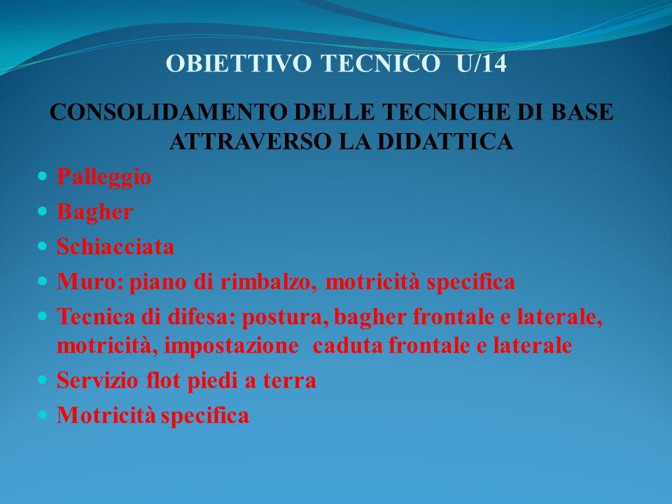CONSOLIDAMENTO DELLE TECNICHE DI BASE ATTRAVERSO LA DIDATTICA