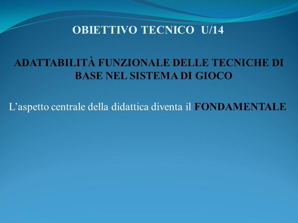 ADATTABILITÀ FUNZIONALE DELLE TECNICHE DI BASE NEL SISTEMA DI GIOCO
