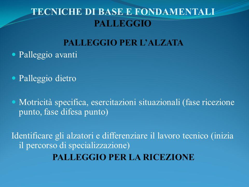 TECNICHE DI BASE E FONDAMENTALI PALLEGGIO