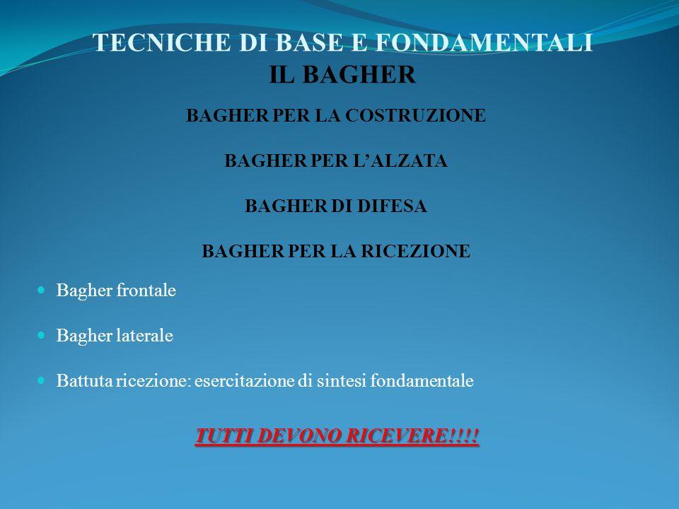 TECNICHE DI BASE E FONDAMENTALI IL BAGHER