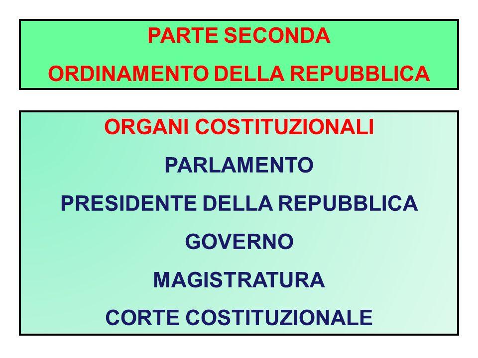Il parlamento ppt scaricare for Parlamento della repubblica