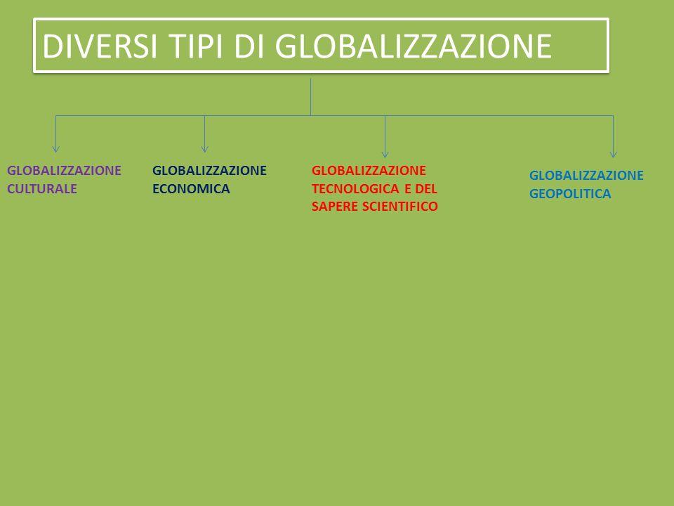 DIVERSI TIPI DI GLOBALIZZAZIONE