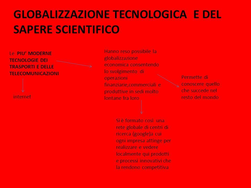 GLOBALIZZAZIONE TECNOLOGICA E DEL SAPERE SCIENTIFICO