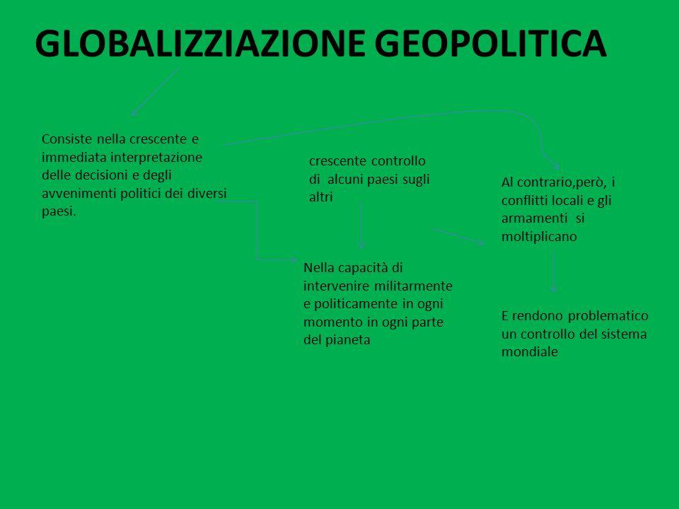 GLOBALIZZIAZIONE GEOPOLITICA
