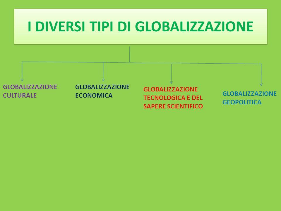 La globalizzazione ppt video online scaricare - Diversi tipi di trecce ...