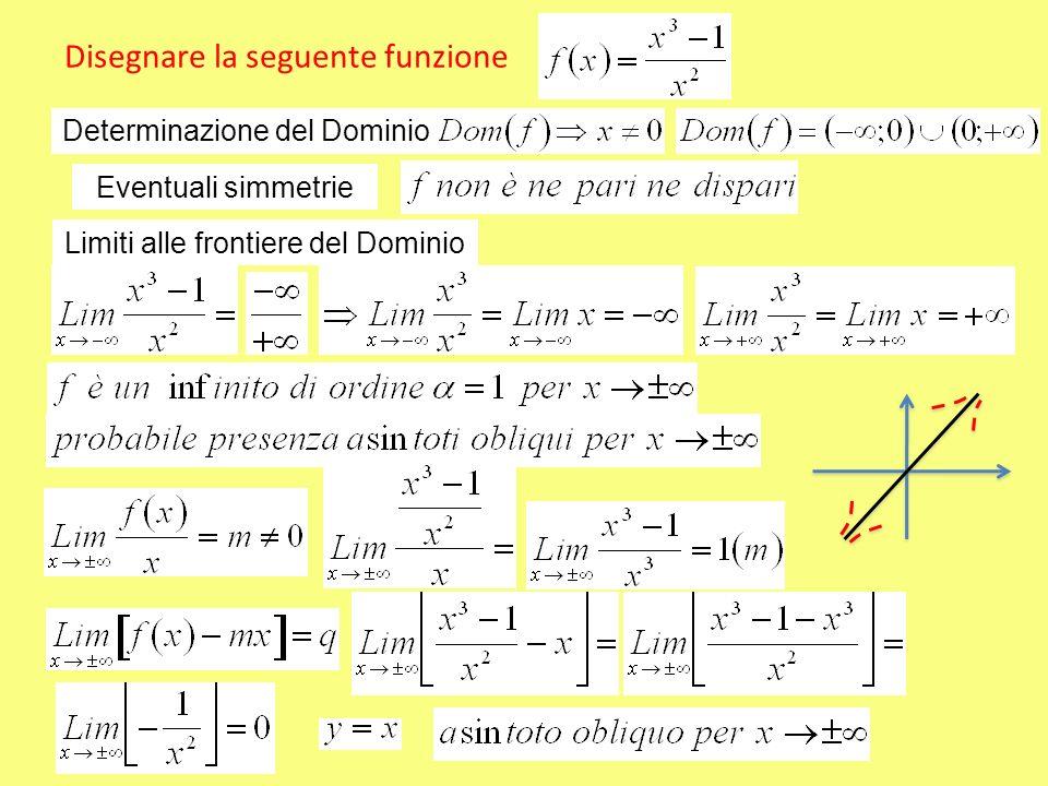 Dal grafico risalire alle caratteristiche della funzione for Disegnare la planimetria online gratuitamente