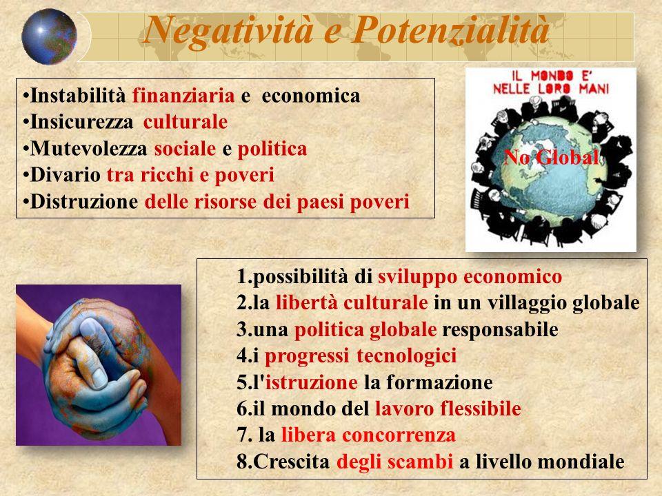 Negatività e Potenzialità