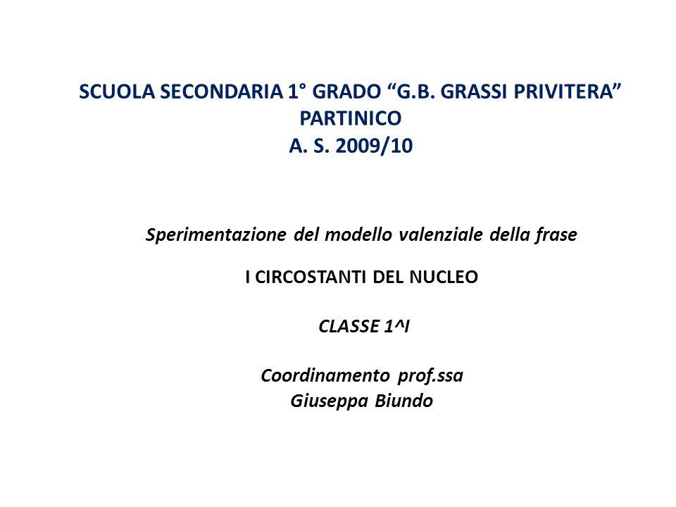 SCUOLA SECONDARIA 1° GRADO G. B. GRASSI PRIVITERA PARTINICO A. S