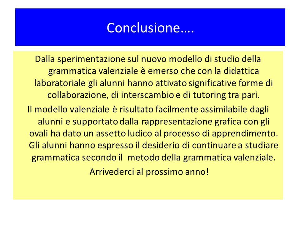 Conclusione….