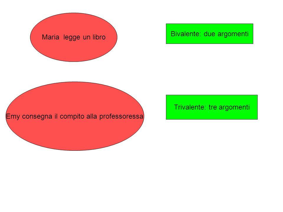 Bivalente: due argomenti