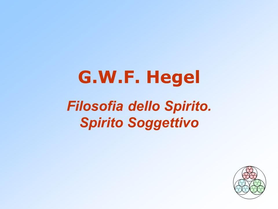 Filosofia dello Spirito. Spirito Soggettivo