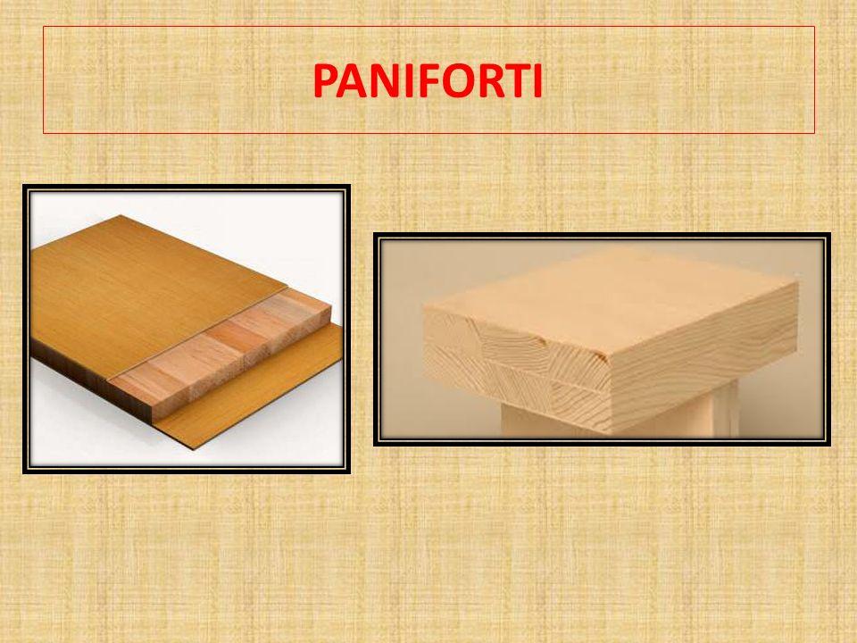 PANIFORTI