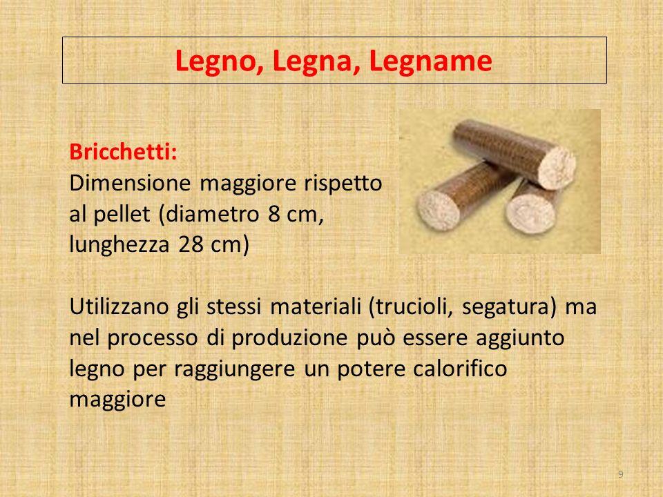 Legno, Legna, Legname Bricchetti: Dimensione maggiore rispetto
