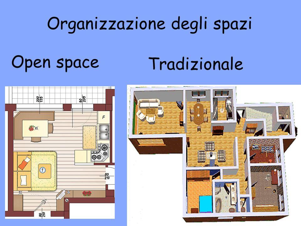 Organizzazione degli spazi