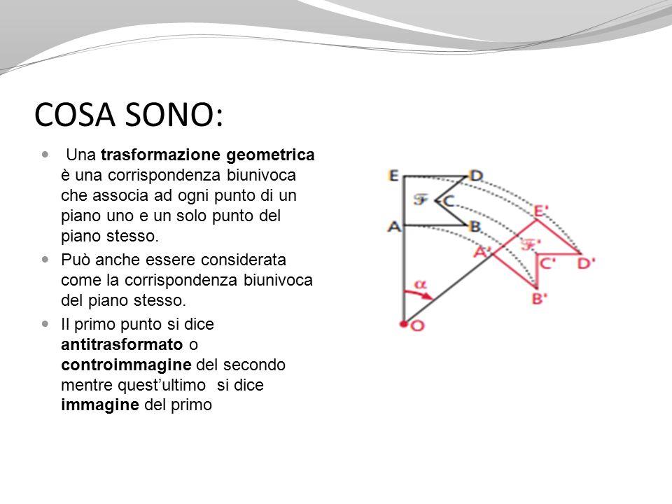 Le trasformazioni geometriche ppt scaricare for Come costruire un mazzo del secondo piano