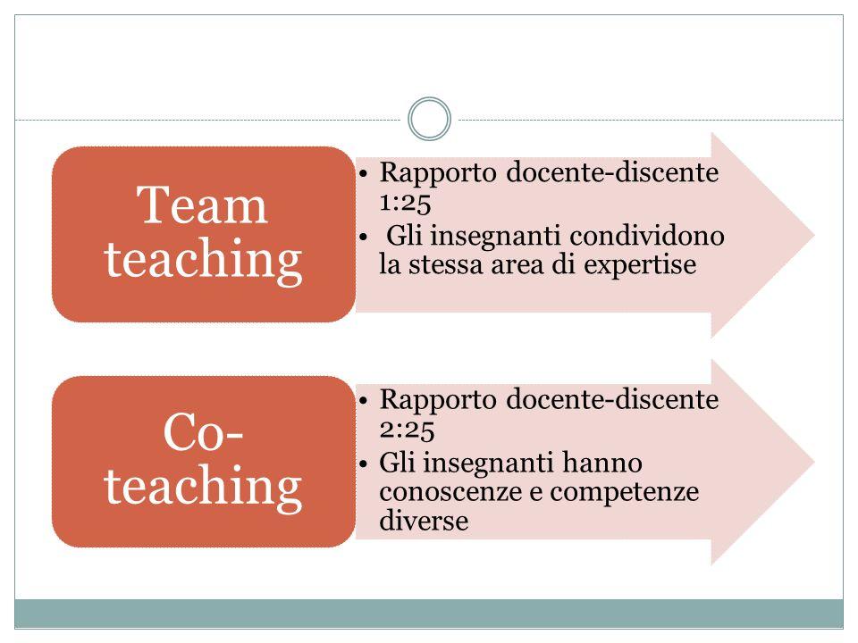 Team teaching Co-teaching Rapporto docente-discente 1:25