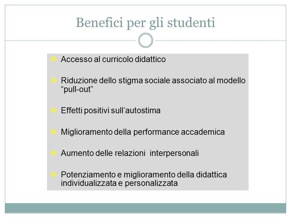 Benefici per gli studenti