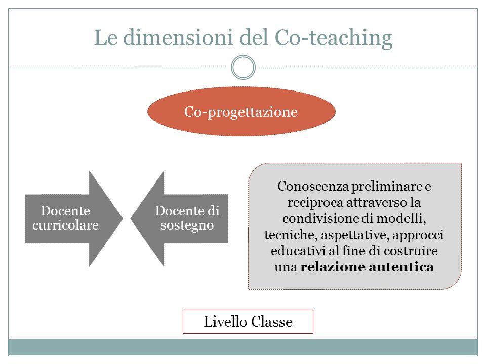 Le dimensioni del Co-teaching