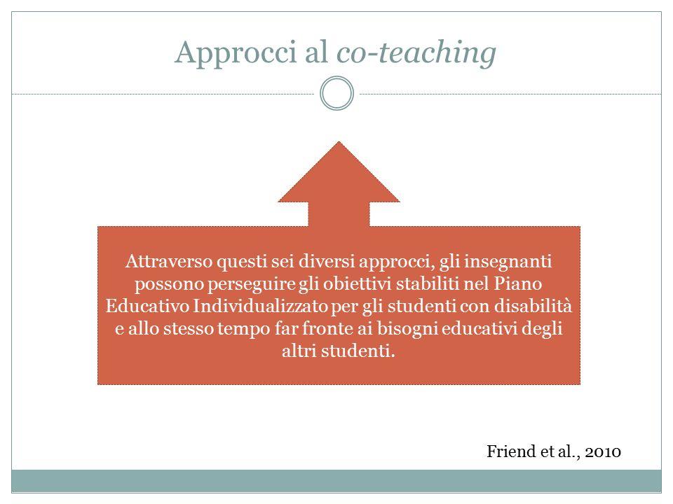 Approcci al co-teaching