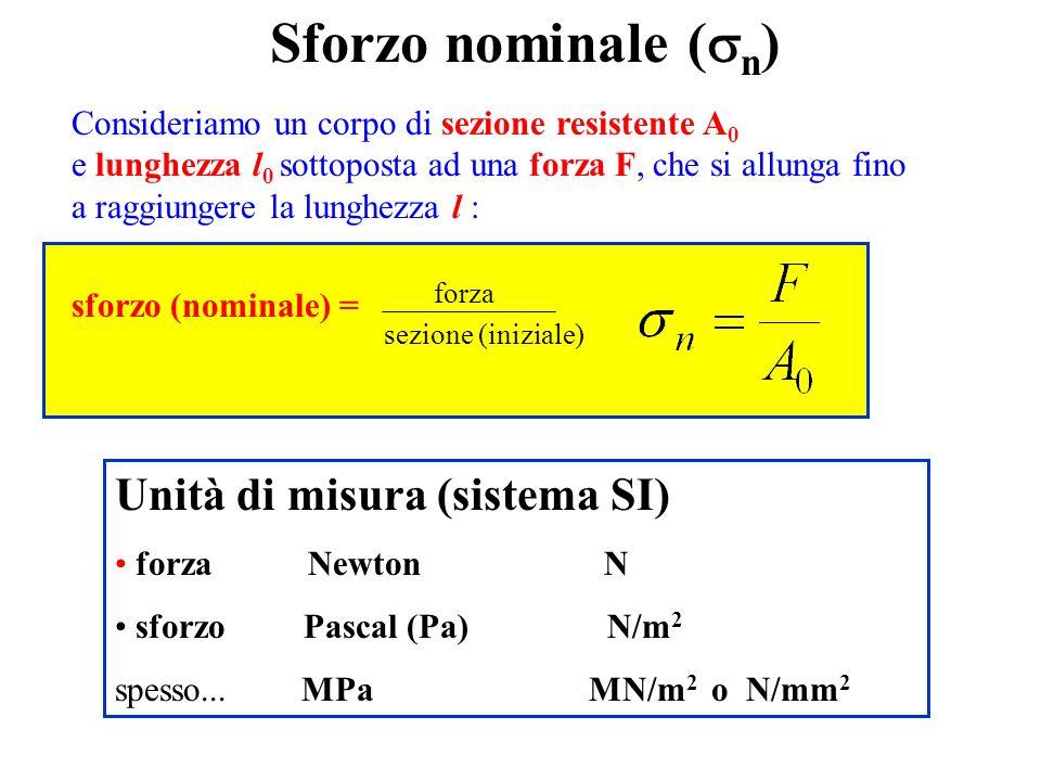 Sforzo nominale (sn) Unità di misura (sistema SI)